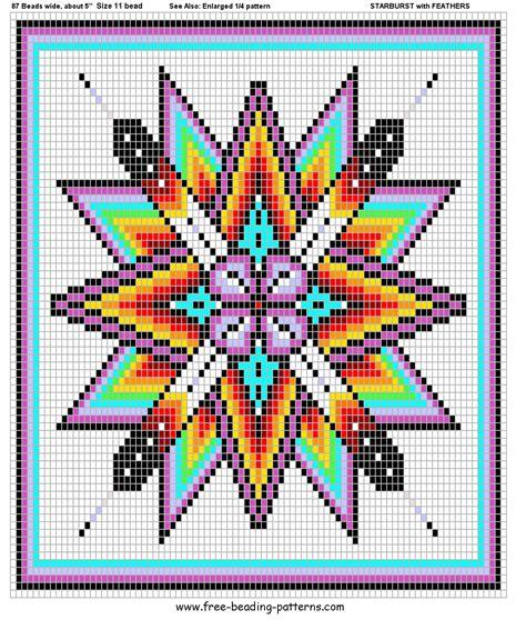 beading pattern american beadwork designs medicine bags free