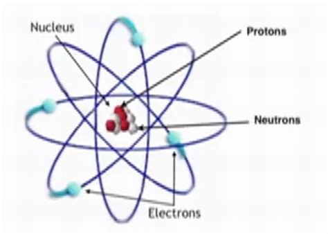 Proton Definition Chemistry by What Is A Proton Definition Aen News
