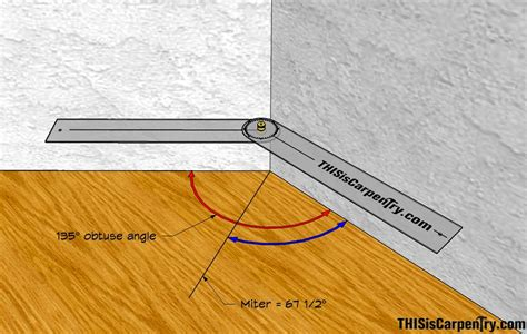 how to measure angles for woodworking miter angles and miter saws toolbox thisiscarpentry
