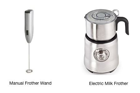 What Is The Best Electric Milk Frother and Steamer You Can Buy?   Coffee Gear at Home