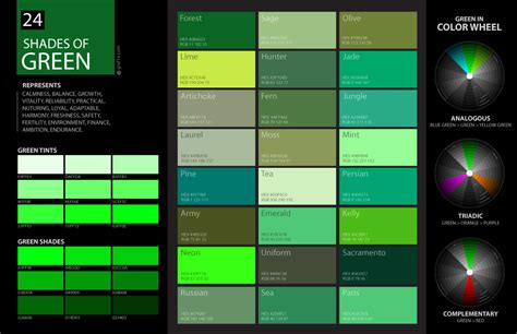 list of green colors 24 shades of green color palette graf1x