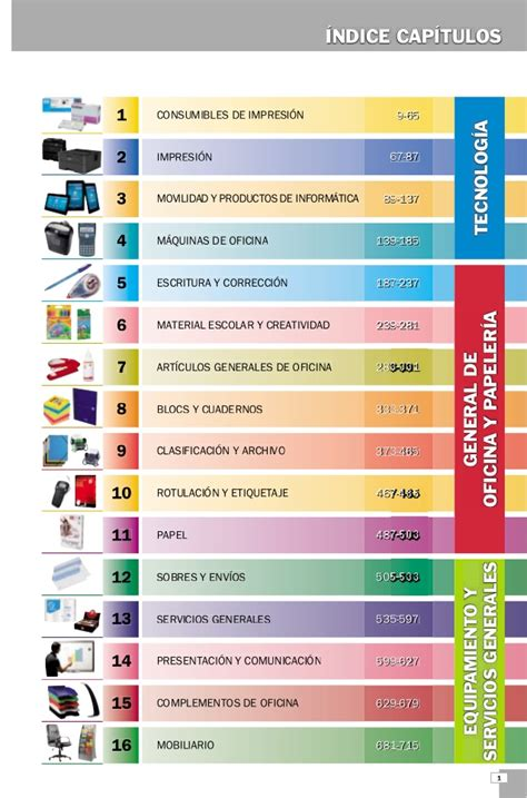 catalogo material oficina cat 225 logo de material de oficina 2015 ofistore