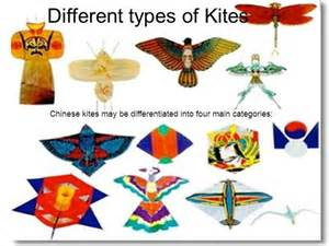 different types of different types of kites authorstream