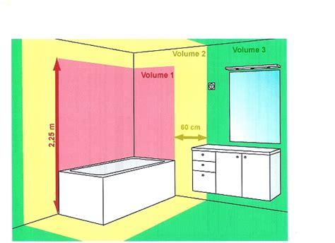 s 233 curit 233 233 lectrique quelles r 232 gles pour la salle de bain ou d eau s 233 curit 233 au service de