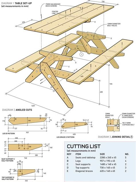 woodworking plans picnic table free printable woodworking plans picnic table build