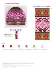free fair isle knitting patterns fair isle knitting free patterns crochet or knit hats