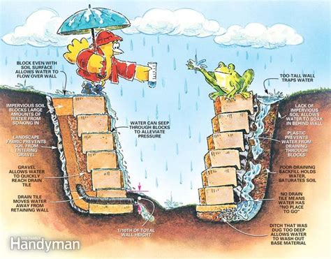 how to build a garden retaining wall how to build retaining walls stronger the family handyman