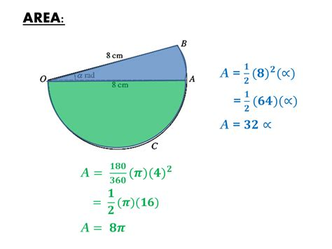 the area area and perimeter of sectors cie math solutions