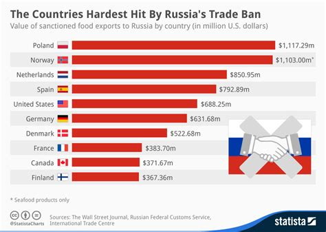 russian trade how putin just saved europe and other geopolitical tales