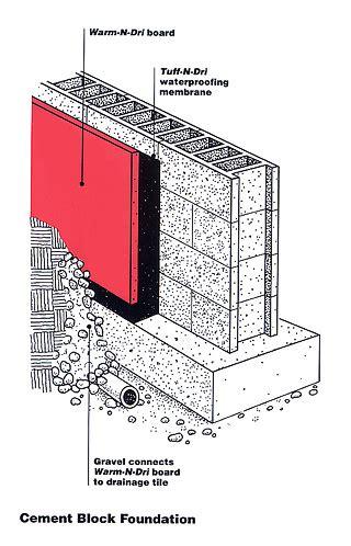 waterproof basement construction basement waterproofing basement repair idea