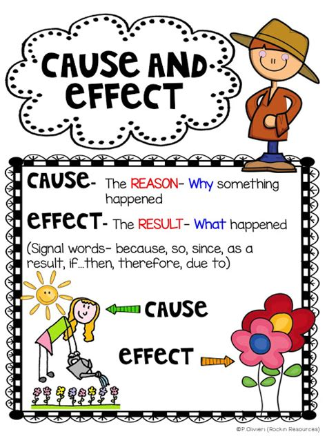 picture books to teach cause and effect rockin resources 7 ways to teach cause and effect