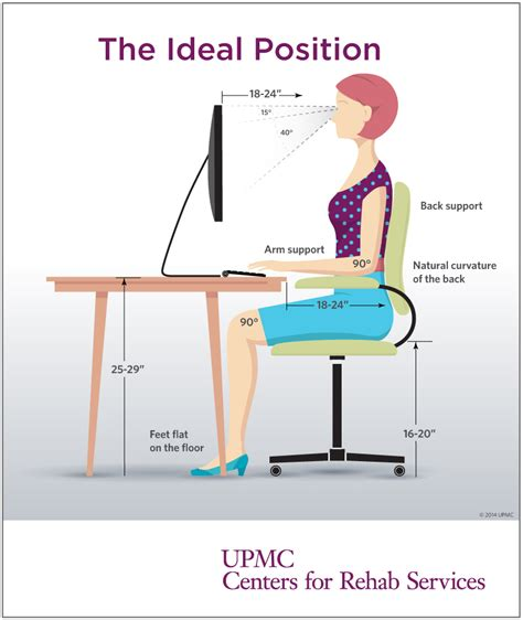 ideal height for computer desk how to improve posture while sitting upmc healthbeat