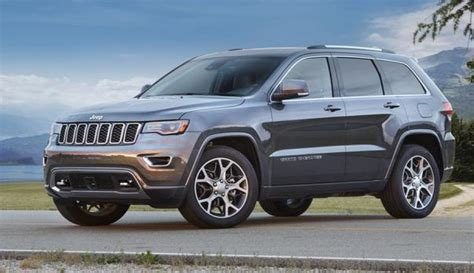 Popular Suvs by What Are Our Most Popular Suvs Cartelligent