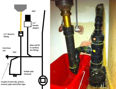 kitchen sink backing up basement sink backing up with food when kitchen sink