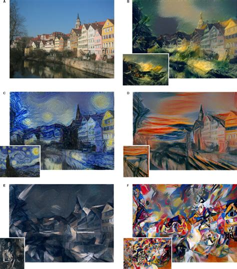 paint colors neural network new neural algorithm can paint photos in style of any