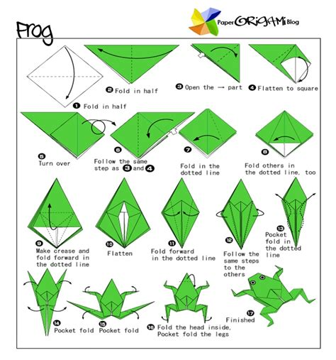 make a origami how to make an origami frog 2016