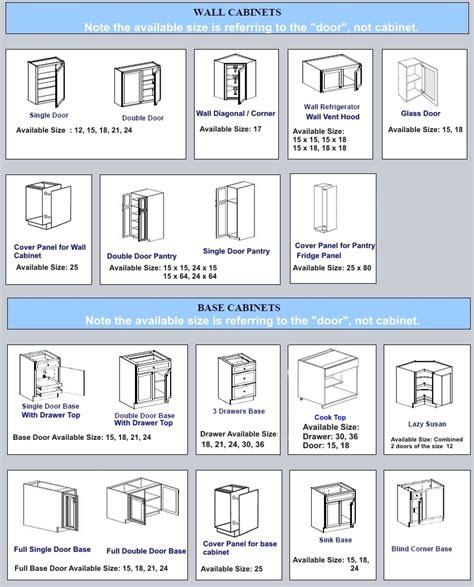 ikea kitchen cabinet door sizes ikea kitchen cabinet door sizes 25 best ideas about