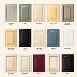 how to choose a kitchen how to choose kitchen cabinet color look you can