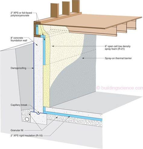 spray paint xps foam 25 best ideas about xps insulation on