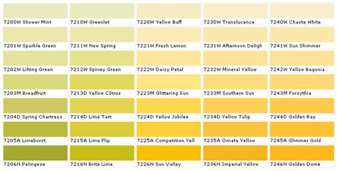 behr paint colors bright yellow home depot behr paint color chart memes