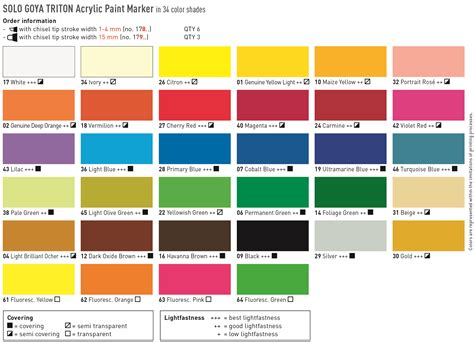 acrylic paint colors stroke width approx 1 4 mm