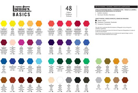 angelus paint mixing guide acrylic paint color chart plot