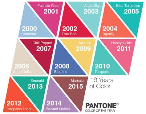 pantone color of year pantone s 2015 color of the year falls flat builder