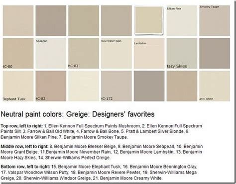 paint colors shades the many shades of greige neutral paint colors chosen by