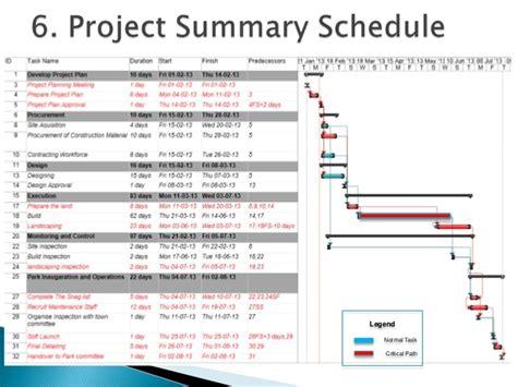 sample project management plan park