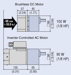 Ac Motor Vs Dc Motor by Brushless Dc Motor Vs Ac Motor Vs Brushed Motor