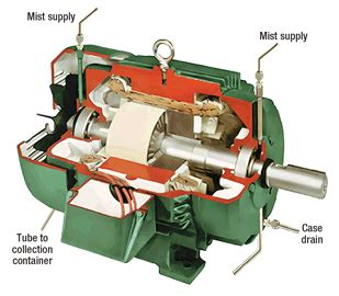 Electric Motor Breakdown by Guide To Electric Motor Bearing Lubrication