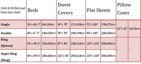 sized bedding 6 best images of standard quilt dimensions chart bed