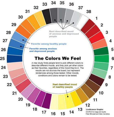 paint colors effect on mood various room colors affects moods home constructions