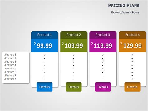 resume layouts free pricing tables for powerpoint