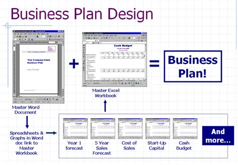 excel business planning templates