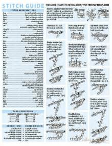 guide to knitting stitches 25 best ideas about crochet abbreviations on