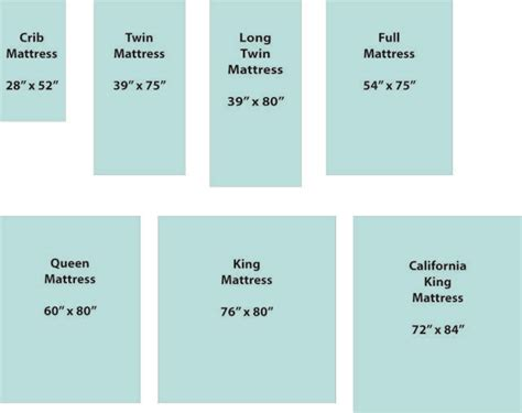 bed blanket dimensions 25 best ideas about bed size charts on