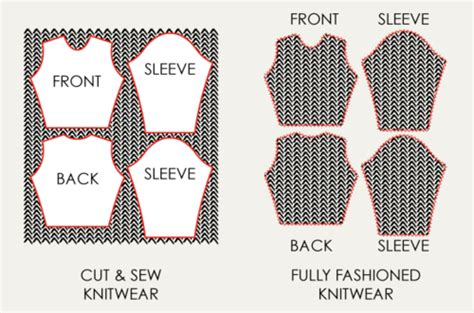 Fully Fashioned And Cut And Sew Knitwear At Jil The