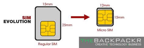 how to make sim card into micro sim regular sim card to micro sim conversion thebackpackr