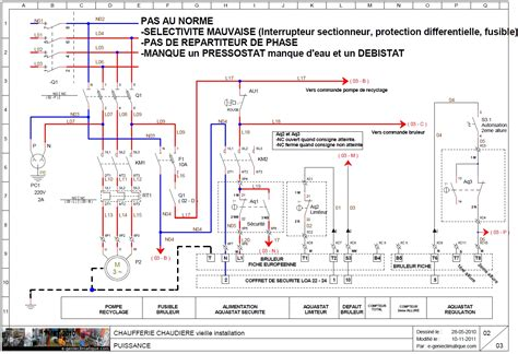 image gallery schema electricite