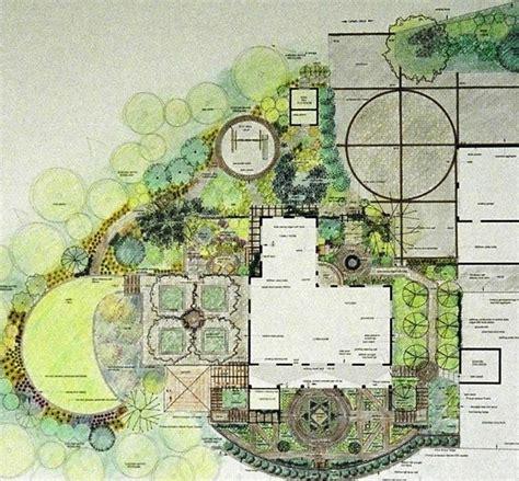 landscape design school landscape design school