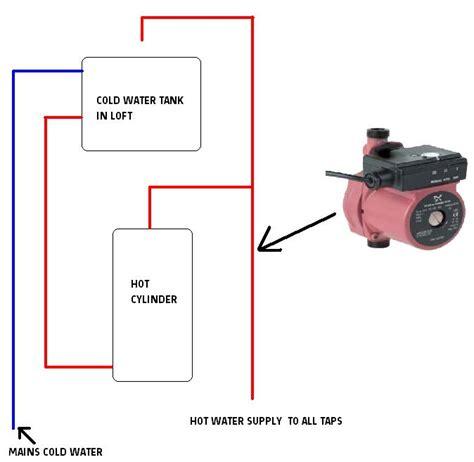 Shower Bath Mixer Tap grundfos upa 15 90 booster pump diynot forums