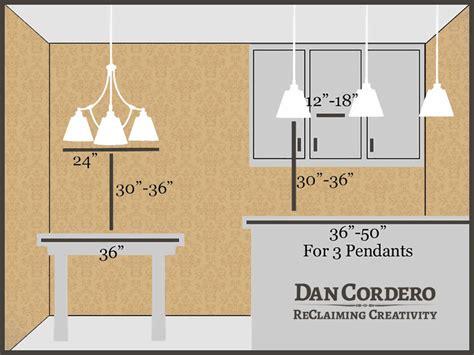 pendant light length pendant height archives dan cordero