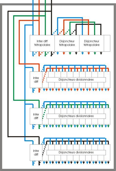 cablage d un tableau electrique triphase achat electronique
