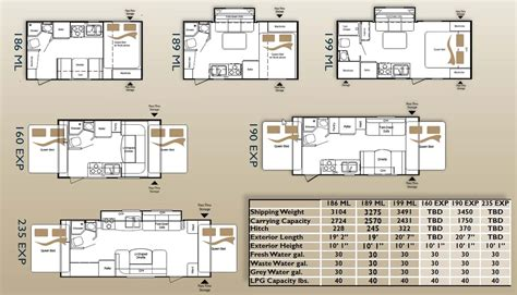 passport travel trailer floor plans keystone passport express lite travel trailer