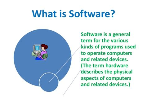 what is what is software
