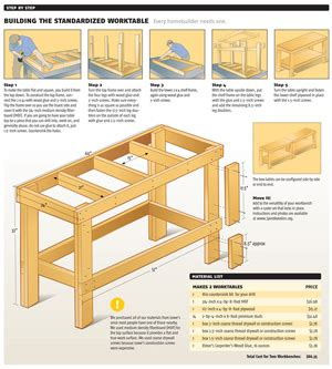 diy woodworking plans easy to build workbench plans how to build diy