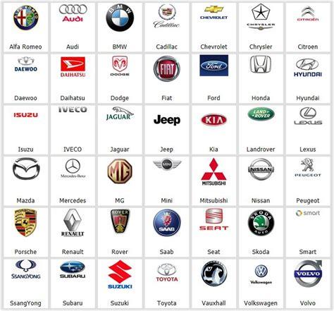 Car Company car companies keywordsfind