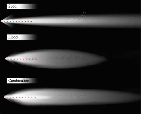 landscape lighting flood vs spot flood lights vs spotlights images pixelmari