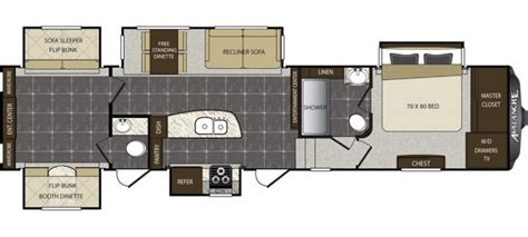 bunkhouse fifth wheel floor plans 12 must see rv bunkhouse floorplans general rv center